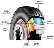 Грузовые шины Headway, Horizon всех размеров в наличии