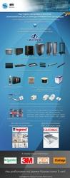 электротехническая продукция и компоненты скс